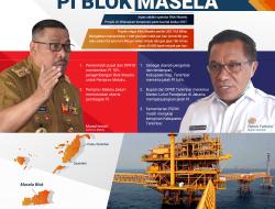 Infografis PI Blok Masela