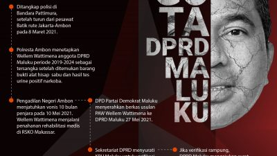 Demokrat Maluku Serahkan Berkas PAW, Halimun Gantikan Wellem